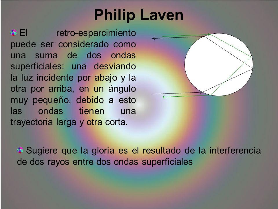 Philip Laven El retro-esparcimiento puede ser considerado como una suma de dos ondas superficiales: una desviando la luz incidente por abajo y la otra