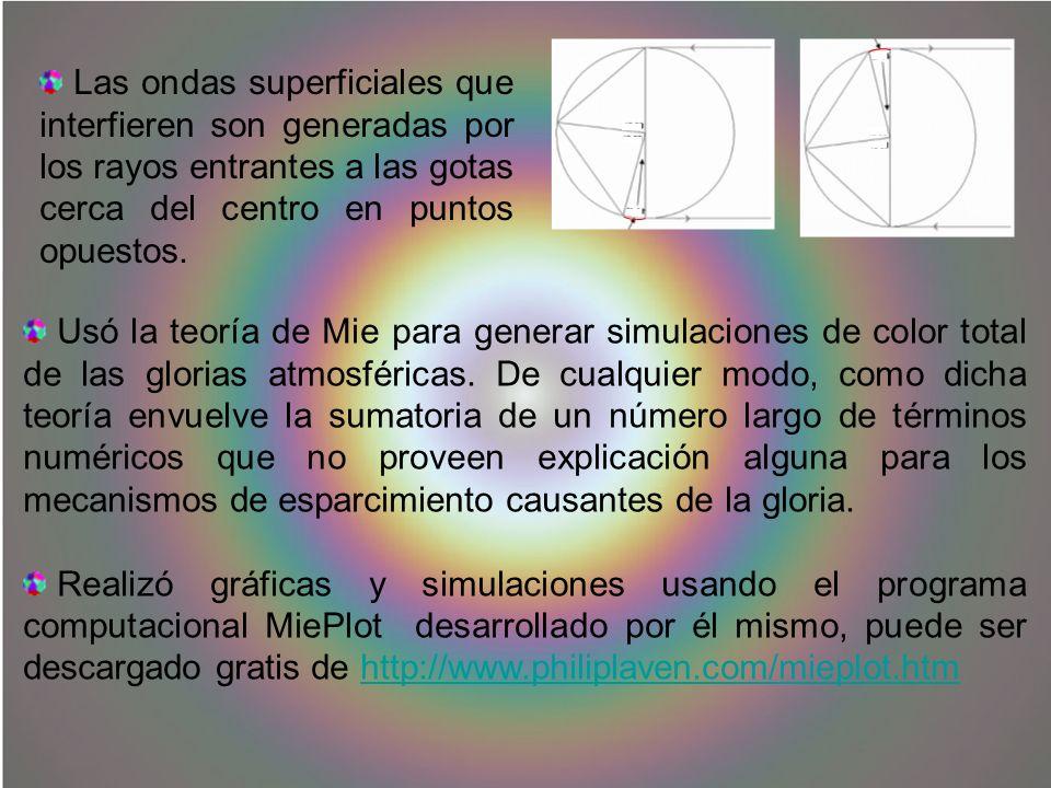 Las ondas superficiales que interfieren son generadas por los rayos entrantes a las gotas cerca del centro en puntos opuestos. Usó la teoría de Mie pa