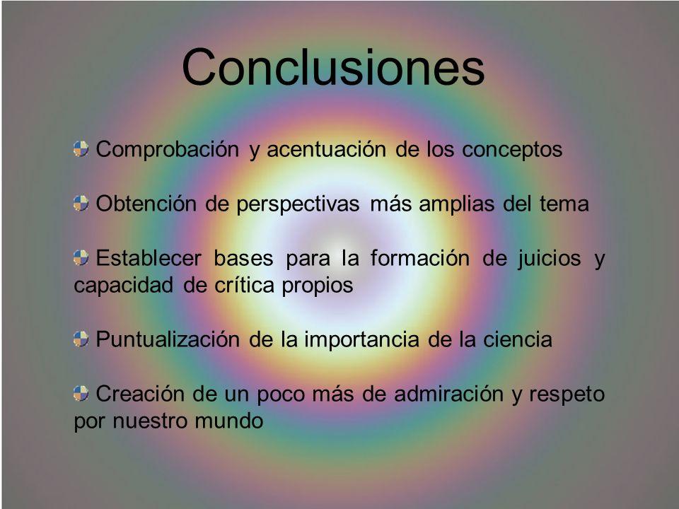 Conclusiones Comprobación y acentuación de los conceptos Obtención de perspectivas más amplias del tema Establecer bases para la formación de juicios