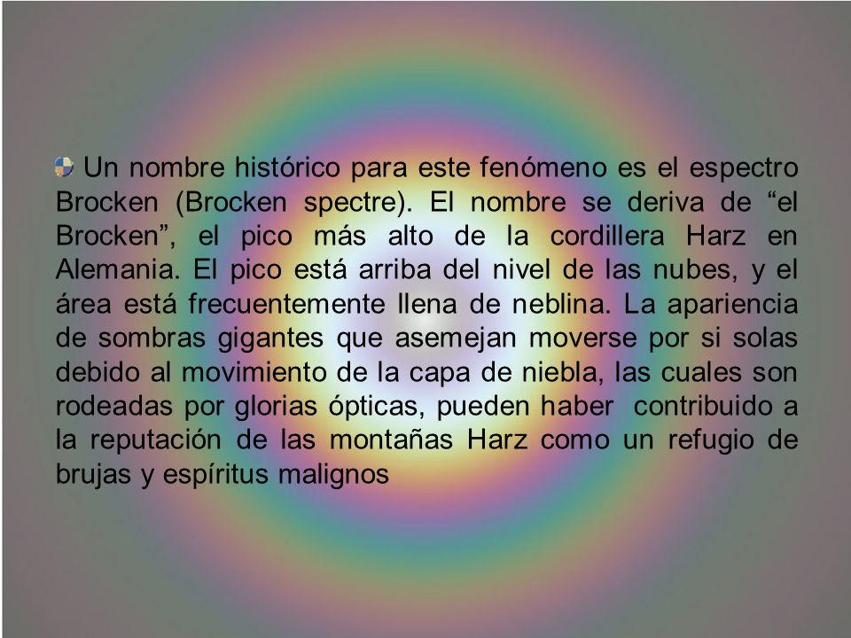 Un nombre histórico para este fenómeno es el espectro Brocken (Brocken spectre). El nombre se deriva de el Brocken, el pico más alto de la cordillera