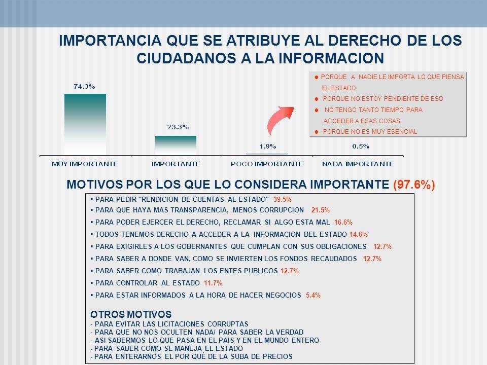 IMPORTANCIA QUE SE ATRIBUYE AL DERECHO DE LOS CIUDADANOS A LA INFORMACION PARA PEDIR