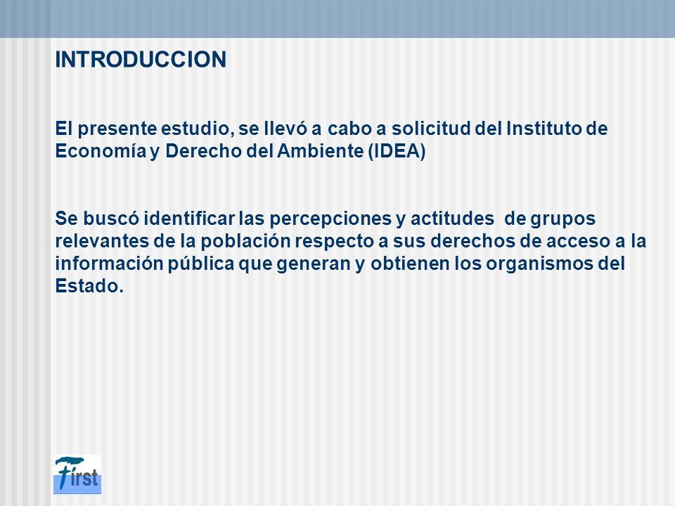 INTRODUCCION El presente estudio, se llevó a cabo a solicitud del Instituto de Economía y Derecho del Ambiente (IDEA) Se buscó identificar las percepc