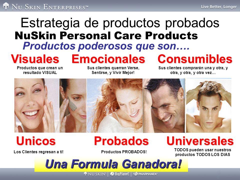 Estrategia de productos probados Unicos ConsumiblesEmocionales Productos poderosos que son….