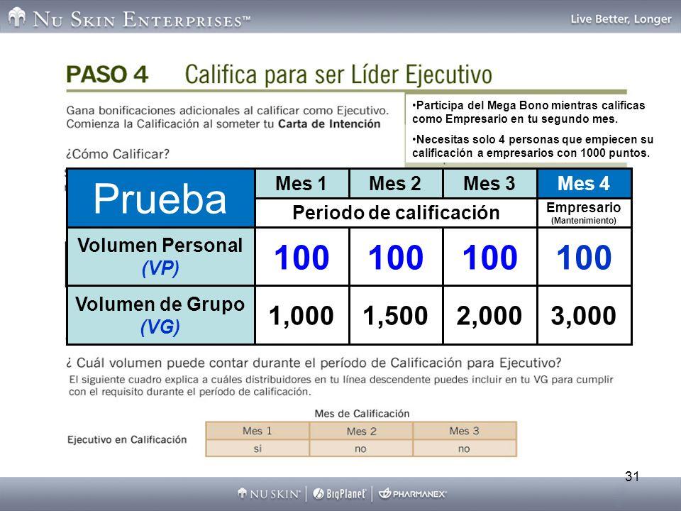 31 VP 100 VG 1.000 VP 100 VG 1.500 VP 100 VG 2.000 Prueba Mes 1Mes 2Mes 3Mes 4 Volumen Personal (VP) Volumen de Grupo (VG) Periodo de calificación Emp