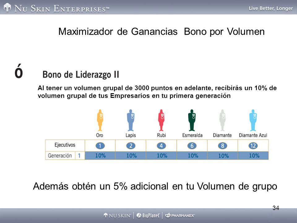 34 Al tener un volumen grupal de 3000 puntos en adelante, recibirás un 10% de volumen grupal de tus Empresarios en tu primera generación Maximizador de Ganancias Bono por Volumen Además obtén un 5% adicional en tu Volumen de grupo