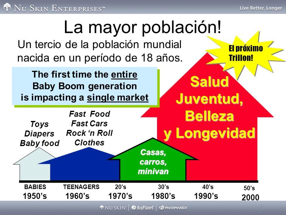 La mayor población! Salud Juventud, Belleza y Longevidad The first time the entire Baby Boom generation is impacting a single market Toys Diapers Baby