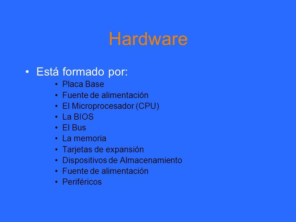 Hardware Está formado por: Placa Base Fuente de alimentación El Microprocesador (CPU) La BIOS El Bus La memoria Tarjetas de expansión Dispositivos de