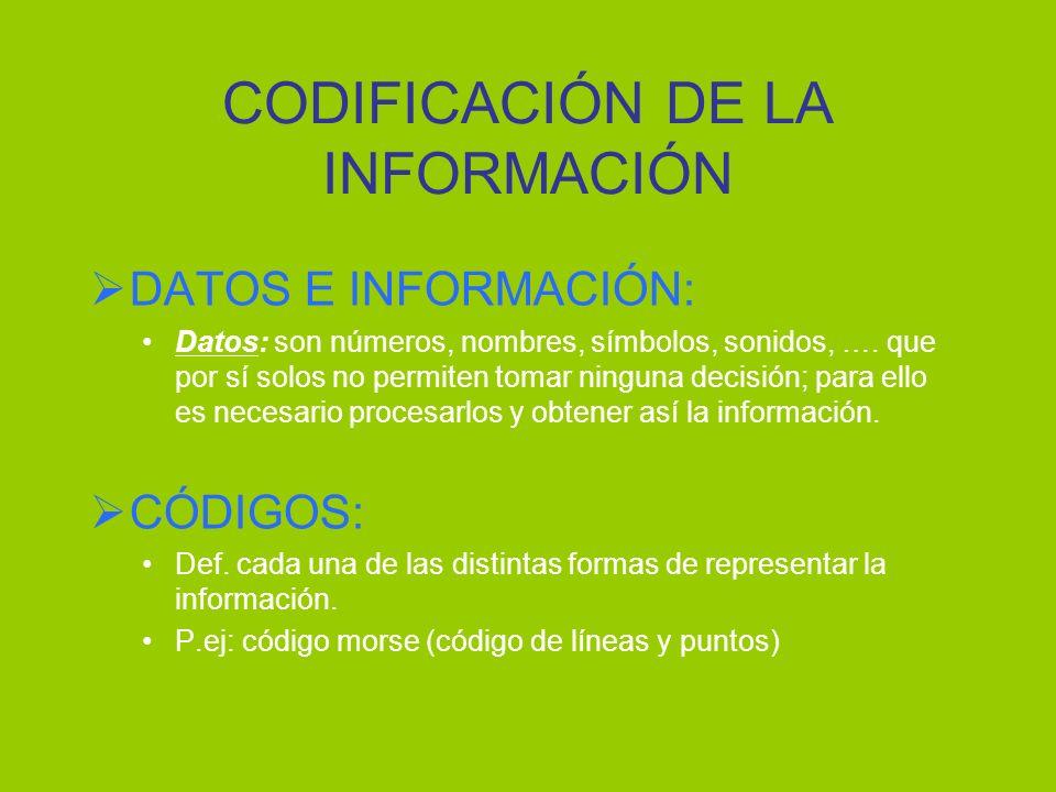 CODIFICACIÓN DE LA INFORMACIÓN DATOS E INFORMACIÓN: Datos: son números, nombres, símbolos, sonidos, …. que por sí solos no permiten tomar ninguna deci