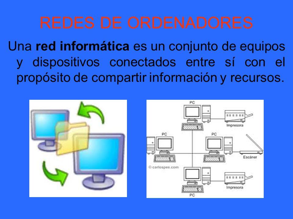 REDES DE ORDENADORES Una red informática es un conjunto de equipos y dispositivos conectados entre sí con el propósito de compartir información y recu