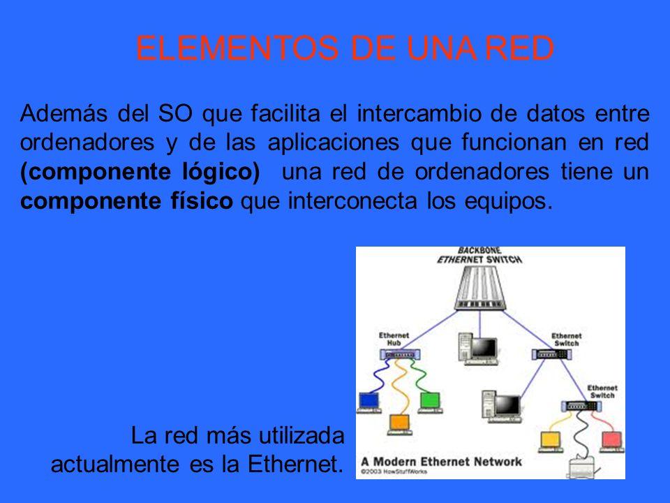 ELEMENTOS DE UNA RED Además del SO que facilita el intercambio de datos entre ordenadores y de las aplicaciones que funcionan en red (componente lógic