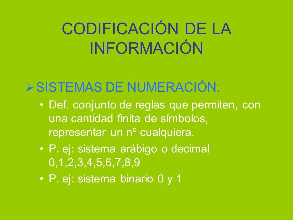 CODIFICACIÓN DE LA INFORMACIÓN SISTEMAS DE NUMERACIÓN: Def. conjunto de reglas que permiten, con una cantidad finita de símbolos, representar un nº cu