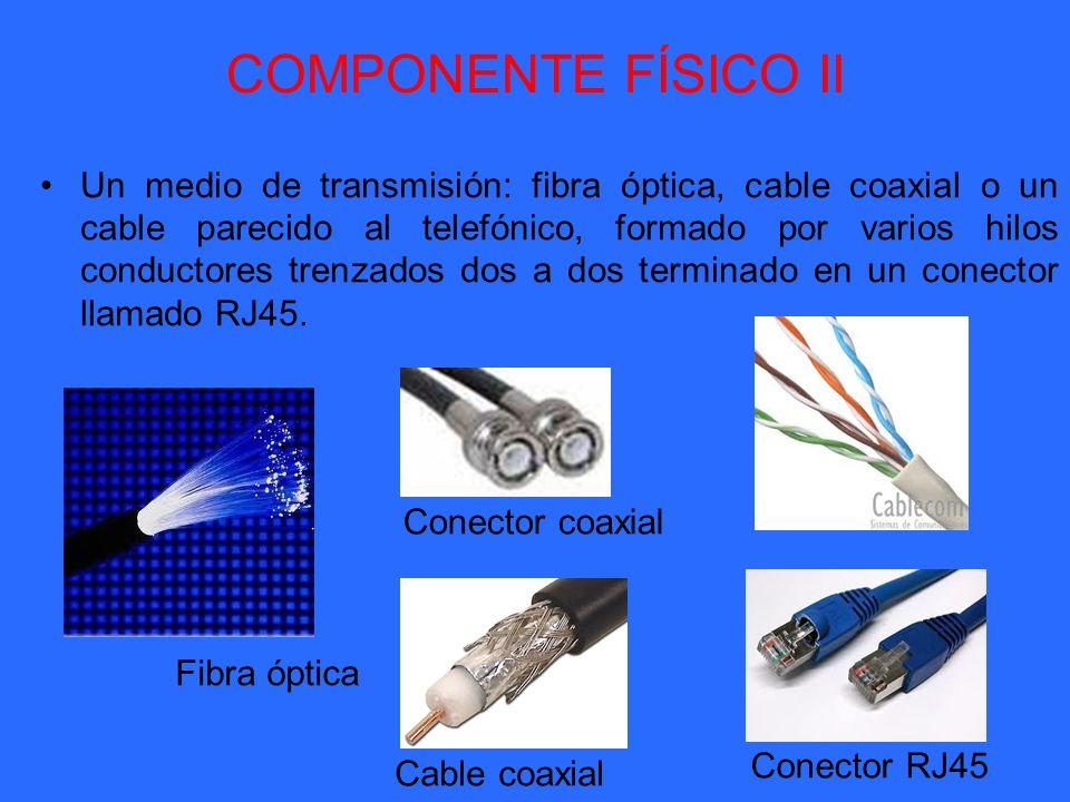 COMPONENTE FÍSICO II Un medio de transmisión: fibra óptica, cable coaxial o un cable parecido al telefónico, formado por varios hilos conductores tren
