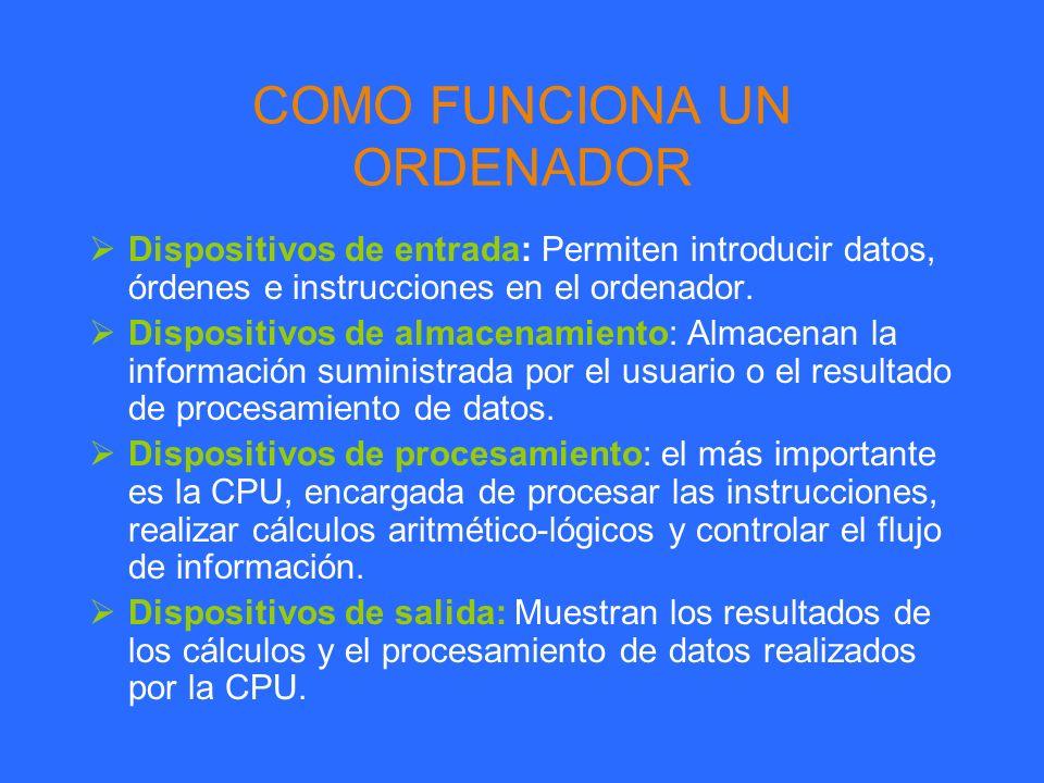 COMO FUNCIONA UN ORDENADOR Dispositivos de entrada: Permiten introducir datos, órdenes e instrucciones en el ordenador. Dispositivos de almacenamiento