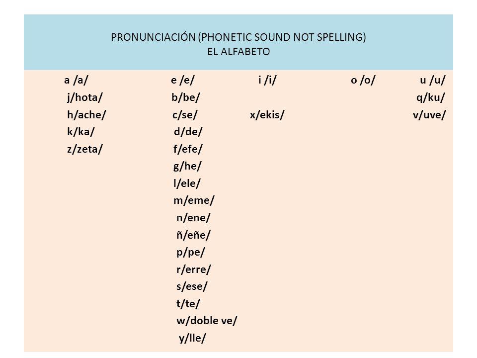 PRACTICA DE PRONUNCIACIÓN ¿Cómo se pronuncia cada letra de cada palabra.