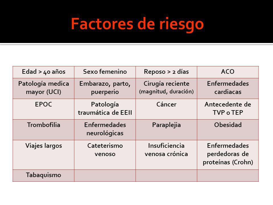 Edad > 40 añosSexo femeninoReposo > 2 díasACO Patología medica mayor (UCI) Embarazo, parto, puerperio Cirugía reciente (magnitud, duración) Enfermedad