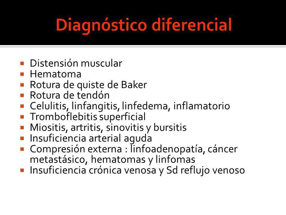 Distensión muscular Hematoma Rotura de quiste de Baker Rotura de tendón Celulitis, linfangitis, linfedema, inflamatorio Tromboflebitis superficial Mio