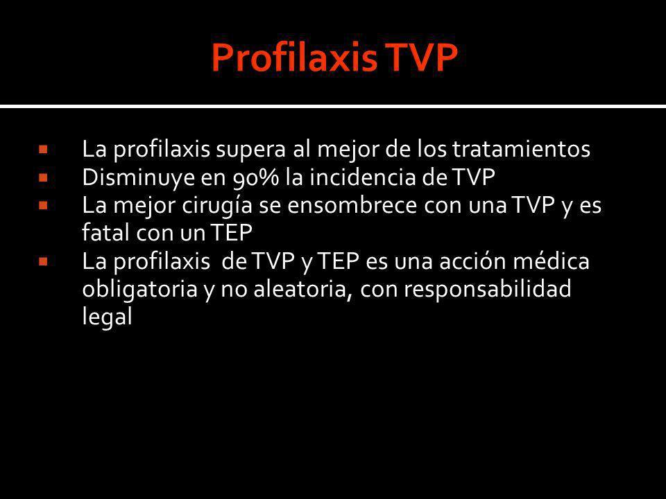La profilaxis supera al mejor de los tratamientos Disminuye en 90% la incidencia de TVP La mejor cirugía se ensombrece con una TVP y es fatal con un T