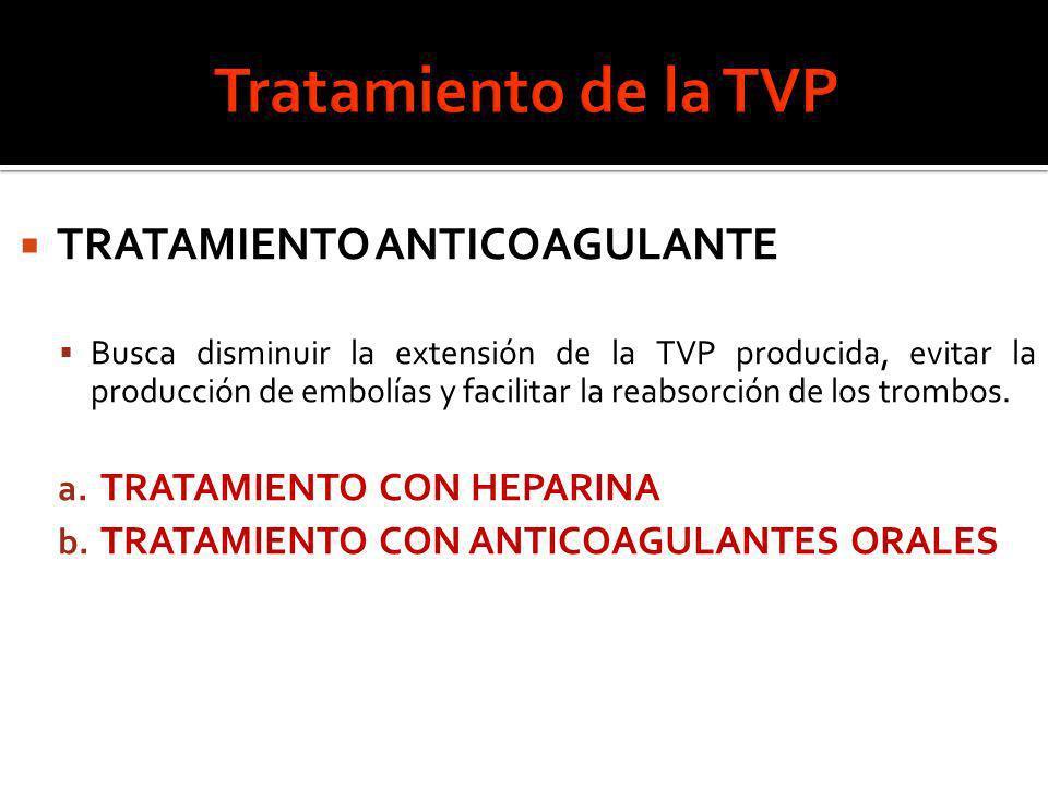 TRATAMIENTO ANTICOAGULANTE Busca disminuir la extensión de la TVP producida, evitar la producción de embolías y facilitar la reabsorción de los trombo