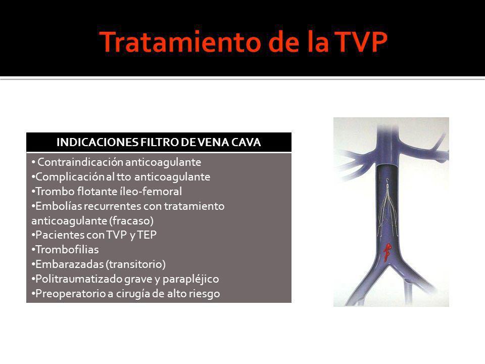 INDICACIONES FILTRO DE VENA CAVA Contraindicación anticoagulante Complicación al tto anticoagulante Trombo flotante íleo-femoral Embolías recurrentes