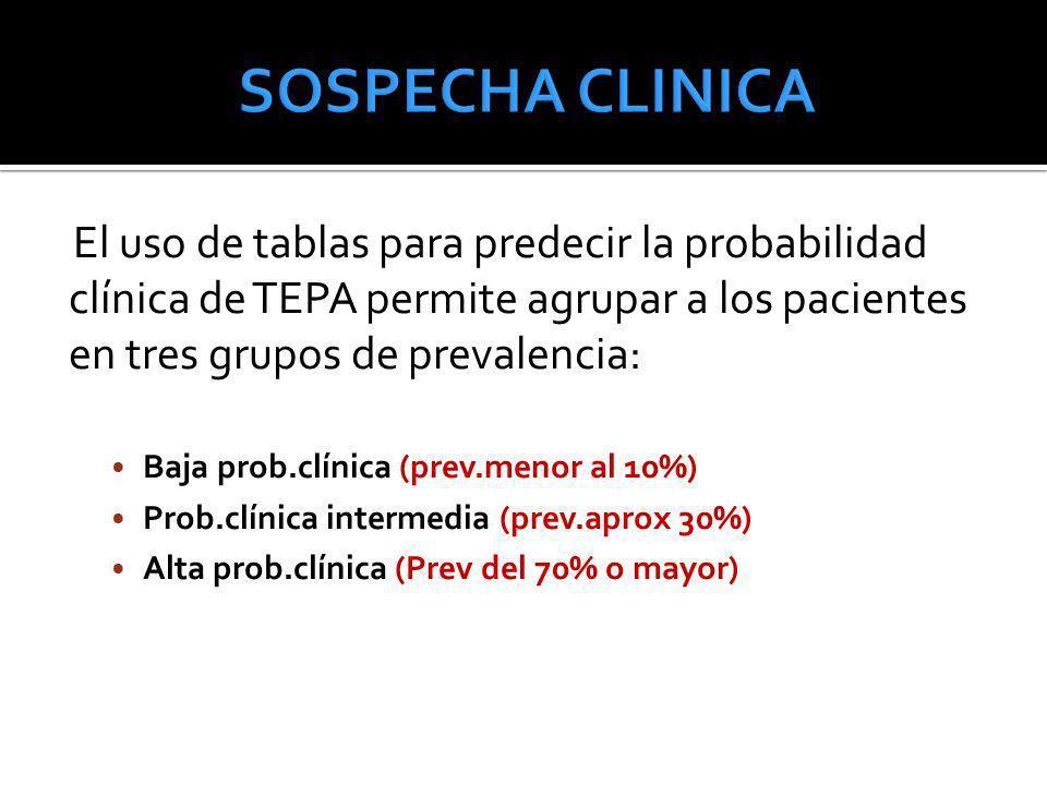 El uso de tablas para predecir la probabilidad clínica de TEPA permite agrupar a los pacientes en tres grupos de prevalencia: Baja prob.clínica (prev.