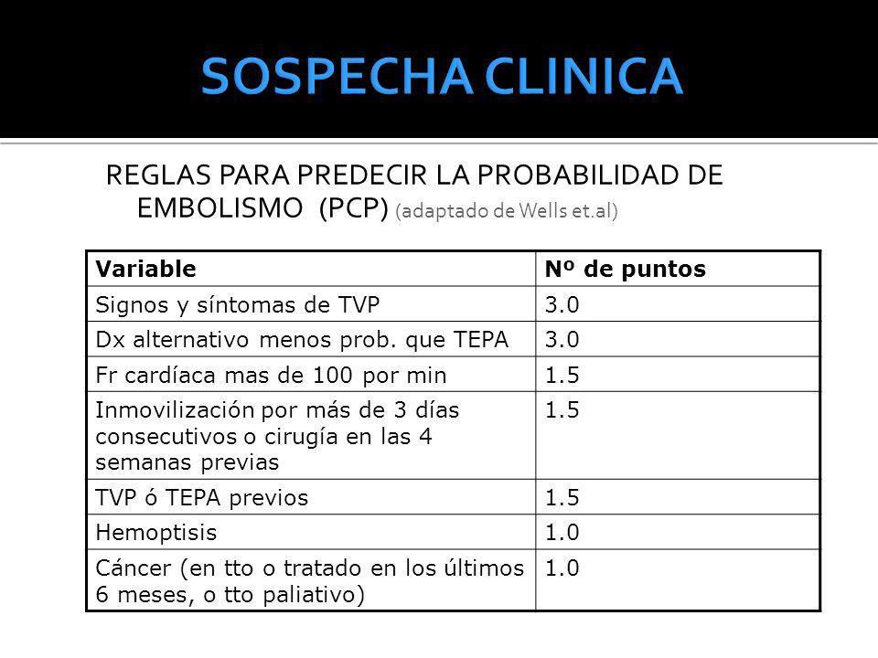 REGLAS PARA PREDECIR LA PROBABILIDAD DE EMBOLISMO (PCP) (adaptado de Wells et.al) VariableNº de puntos Signos y síntomas de TVP3.0 Dx alternativo meno