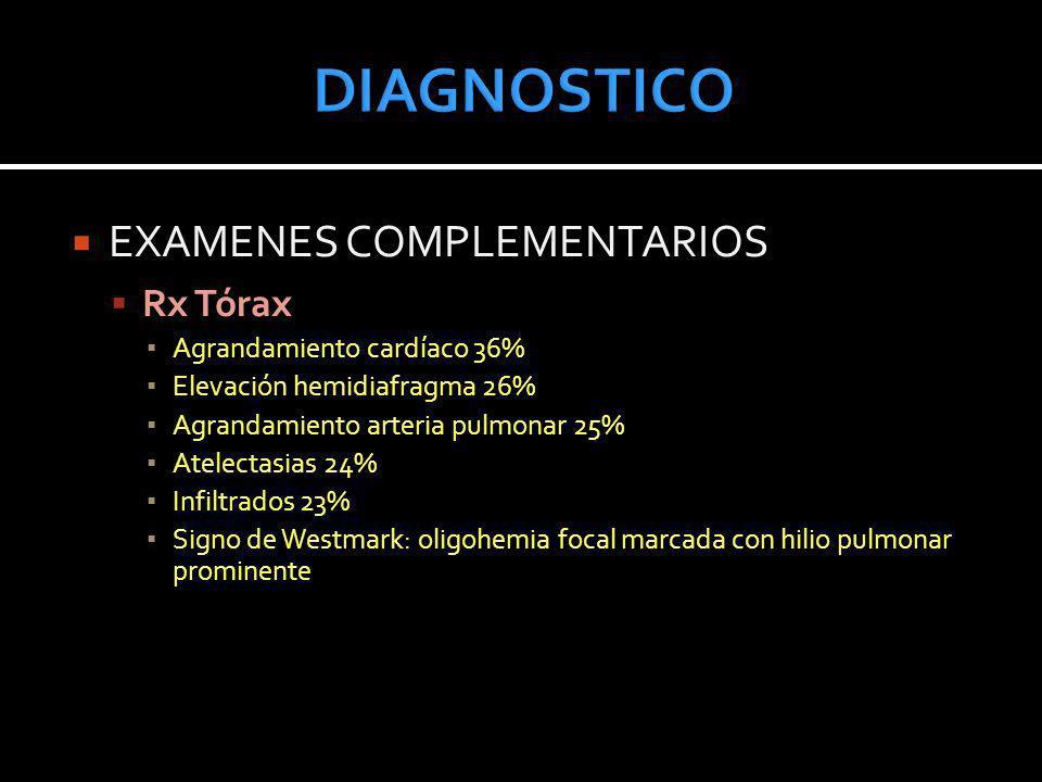 EXAMENES COMPLEMENTARIOS Rx Tórax Agrandamiento cardíaco 36% Elevación hemidiafragma 26% Agrandamiento arteria pulmonar 25% Atelectasias 24% Infiltrad