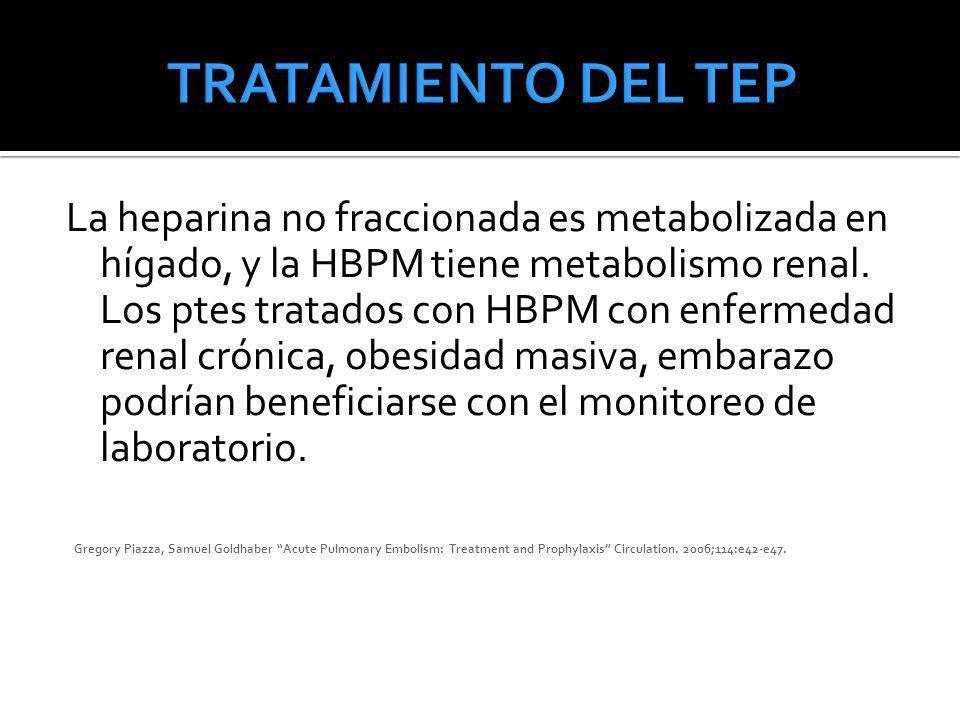 La heparina no fraccionada es metabolizada en hígado, y la HBPM tiene metabolismo renal. Los ptes tratados con HBPM con enfermedad renal crónica, obes