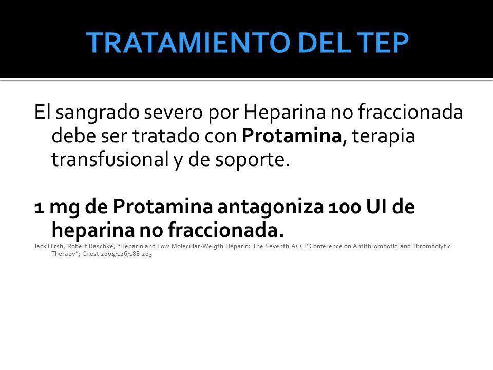 El sangrado severo por Heparina no fraccionada debe ser tratado con Protamina, terapia transfusional y de soporte. 1 mg de Protamina antagoniza 100 UI