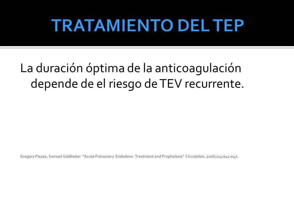La duración óptima de la anticoagulación depende de el riesgo de TEV recurrente. Gregory Piazza, Samuel Goldhaber Acute Pulmonary Embolism: Treatment