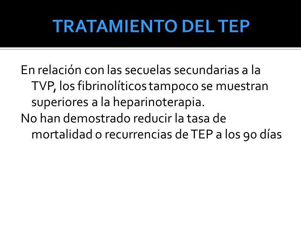 En relación con las secuelas secundarias a la TVP, los fibrinolíticos tampoco se muestran superiores a la heparinoterapia. No han demostrado reducir l
