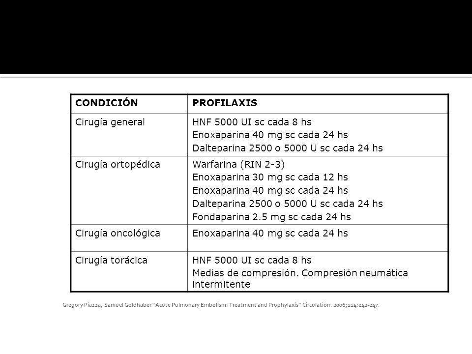 CONDICIÓNPROFILAXIS Cirugía generalHNF 5000 UI sc cada 8 hs Enoxaparina 40 mg sc cada 24 hs Dalteparina 2500 o 5000 U sc cada 24 hs Cirugía ortopédica