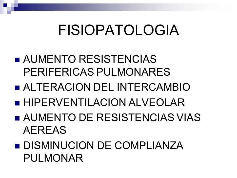 FISIOPATOLOGIA AUMENTO RESISTENCIAS PERIFERICAS PULMONARES ALTERACION DEL INTERCAMBIO HIPERVENTILACION ALVEOLAR AUMENTO DE RESISTENCIAS VIAS AEREAS DISMINUCION DE COMPLIANZA PULMONAR