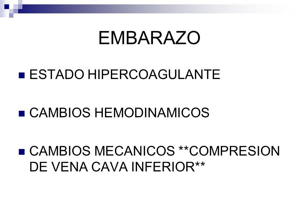 EMBARAZO ESTADO HIPERCOAGULANTE CAMBIOS HEMODINAMICOS CAMBIOS MECANICOS **COMPRESION DE VENA CAVA INFERIOR**