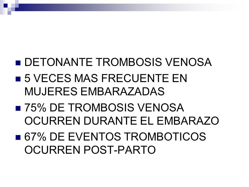 DETONANTE TROMBOSIS VENOSA 5 VECES MAS FRECUENTE EN MUJERES EMBARAZADAS 75% DE TROMBOSIS VENOSA OCURREN DURANTE EL EMBARAZO 67% DE EVENTOS TROMBOTICOS OCURREN POST-PARTO