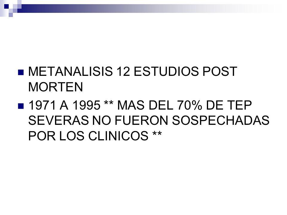 METANALISIS 12 ESTUDIOS POST MORTEN 1971 A 1995 ** MAS DEL 70% DE TEP SEVERAS NO FUERON SOSPECHADAS POR LOS CLINICOS **
