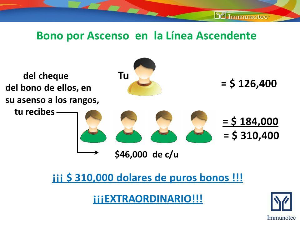 Bono por Ascenso en la Línea Ascendente Tu = $ 126,400 del cheque del bono de ellos, en su asenso a los rangos, tu recibes = $ 184,000 = $ 310,400 $46