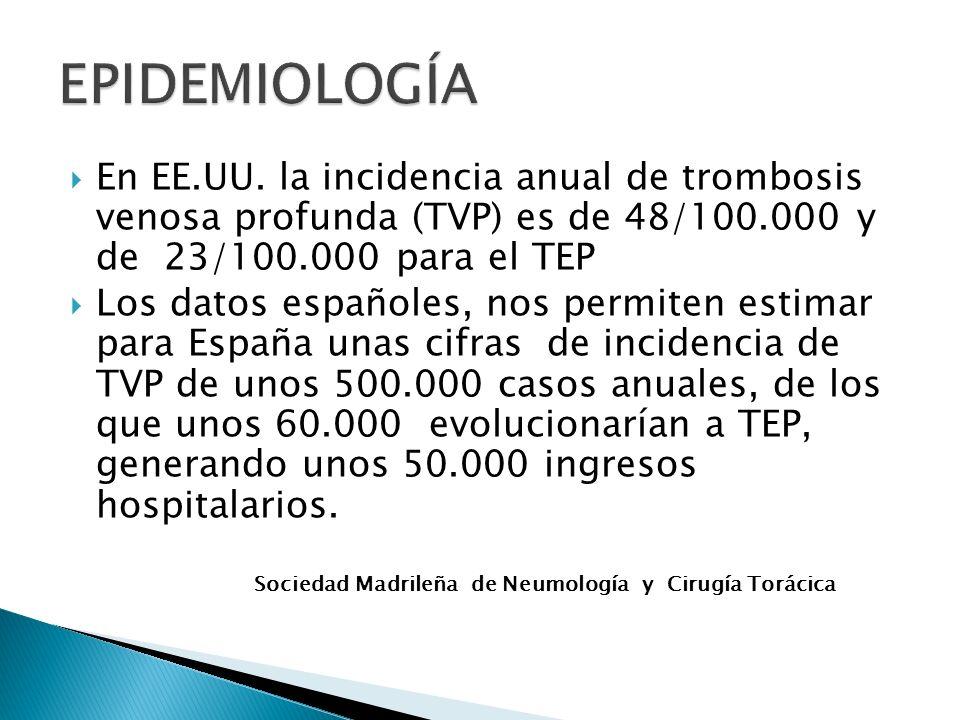 En EE.UU. la incidencia anual de trombosis venosa profunda (TVP) es de 48/100.000 y de 23/100.000 para el TEP Los datos españoles, nos permiten estima