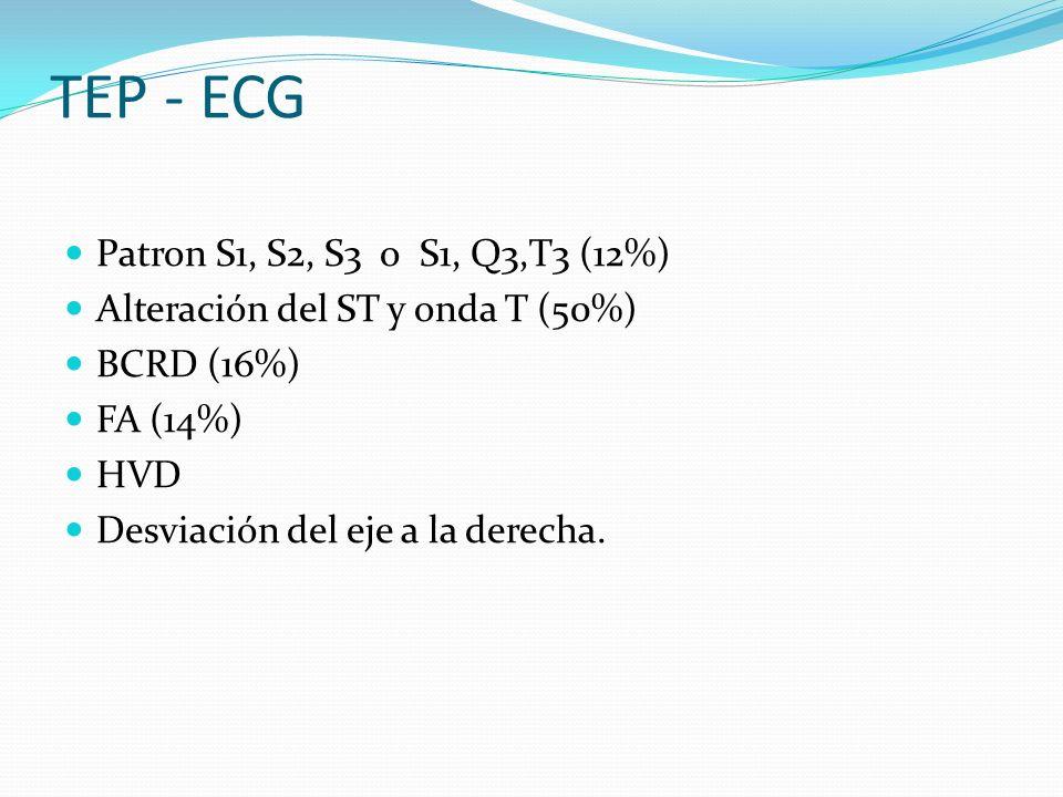 TEP - ECG Patron S1, S2, S3 o S1, Q3,T3 (12%) Alteración del ST y onda T (50%) BCRD (16%) FA (14%) HVD Desviación del eje a la derecha.