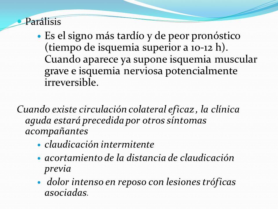 Parálisis Es el signo más tardío y de peor pronóstico (tiempo de isquemia superior a 10-12 h).