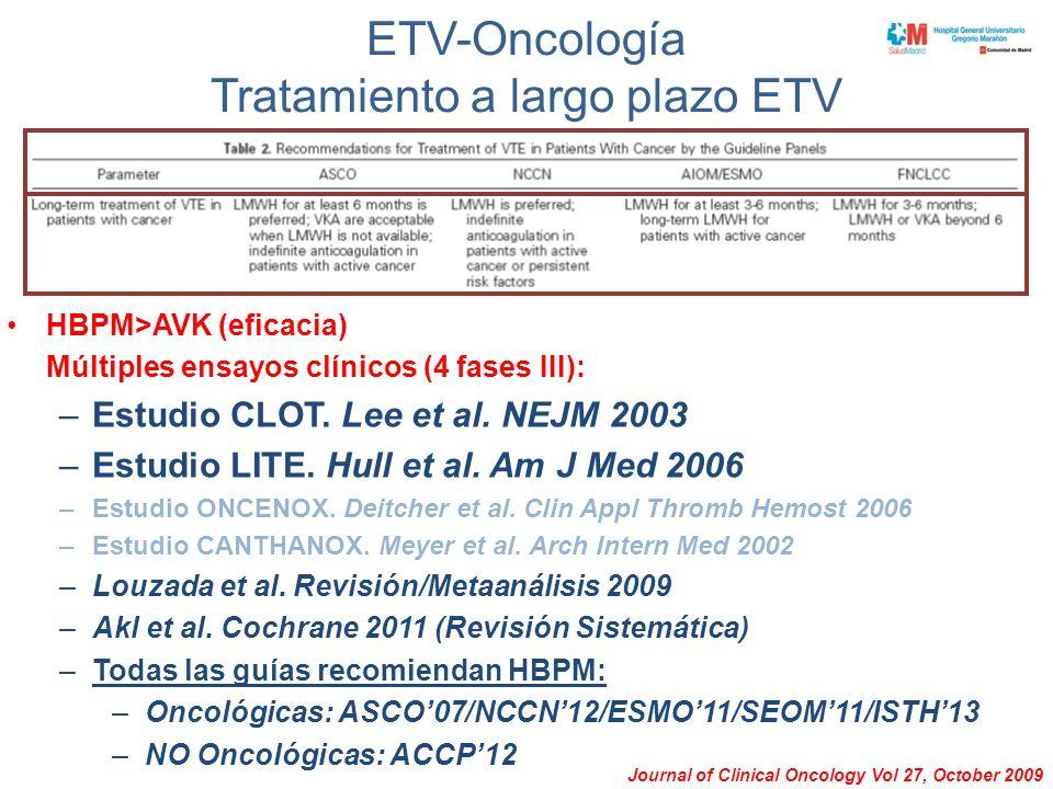 ETV-Oncología Tratamiento a largo plazo ETV HBPM>AVK (eficacia) Múltiples ensayos clínicos (4 fases III): –Estudio CLOT.