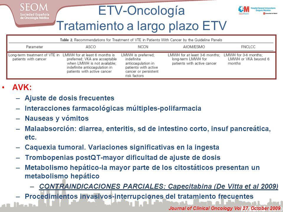 ETV-Oncología Tratamiento a largo plazo ETV AVK: –Ajuste de dosis frecuentes –Interacciones farmacológicas múltiples-polifarmacia –Nauseas y vómitos –Malaabsorción: diarrea, enteritis, sd de intestino corto, insuf pancreática, etc.