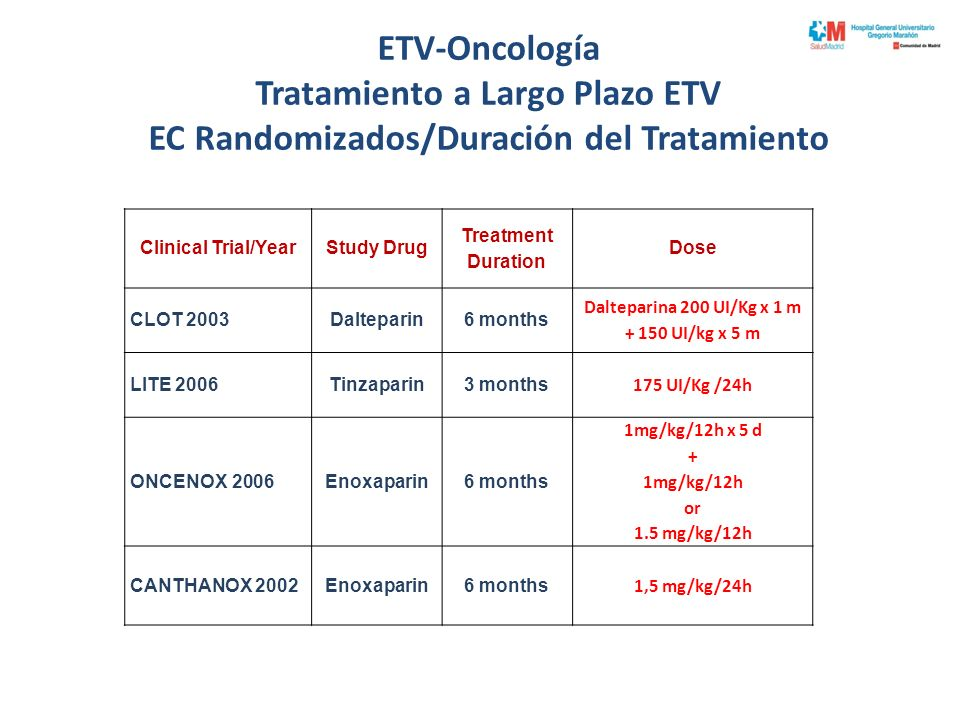 ETV-Oncología Tratamiento a Largo Plazo ETV EC Randomizados/Duración del Tratamiento Clinical Trial/YearStudy Drug Treatment Duration Dose CLOT 2003Da