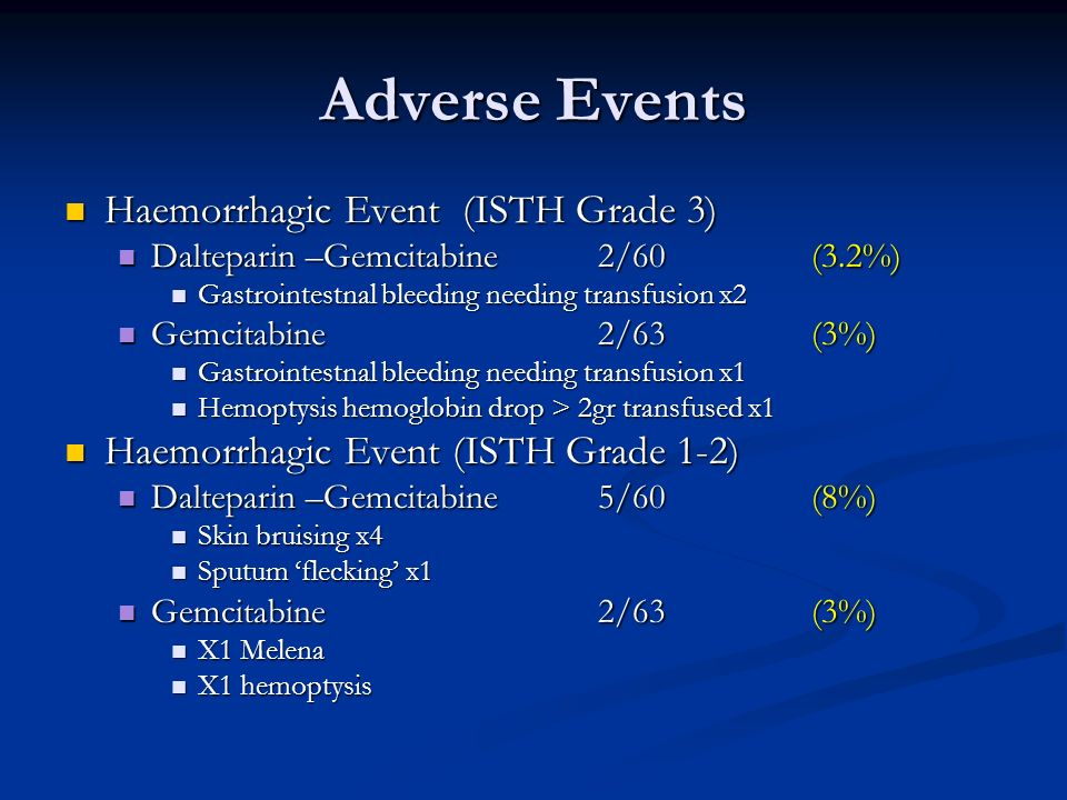 Adverse Events Haemorrhagic Event (ISTH Grade 3) Haemorrhagic Event (ISTH Grade 3) Dalteparin –Gemcitabine 2/60 (3.2%) Dalteparin –Gemcitabine 2/60 (3