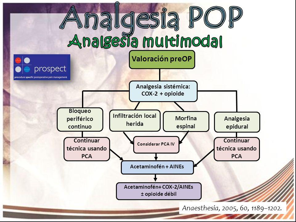 Anaesthesia, 2005, 60, 1189–1202.