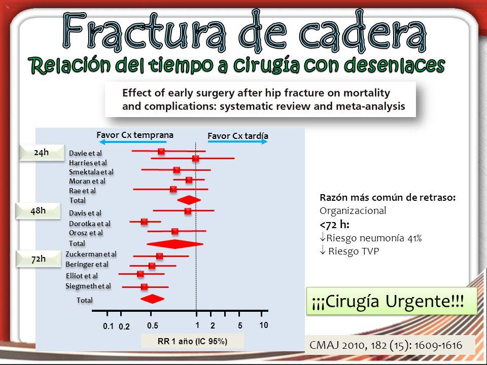 Reg Anesth Pain Med 2008;33:510-517.