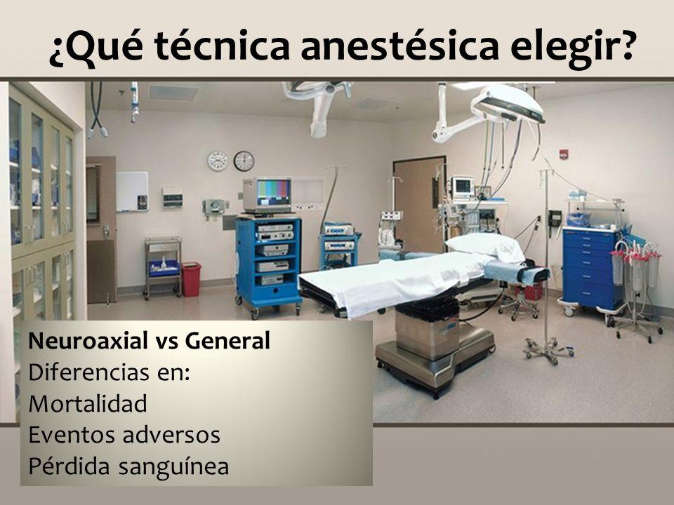 Primer meta análisis 1977-1997 Mortalidad por todas las causas 30% TVP 44%, TEP: 55%, transfusión 50% Anaesthesia 2008; 63(3):250-258 Técnicas preferidas para reemplazo de cadera (2008) Espinal41% Epidural24% General22% Regional13% ¿Hay realmente diferencia en el resultado?