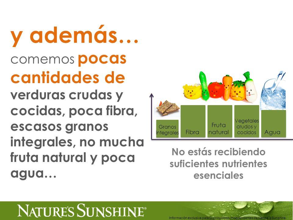 Información exclusiva para Distribuidores Independientes de Nature´s Sunshine.. y además… comemos pocas cantidades de verduras crudas y cocidas, poca