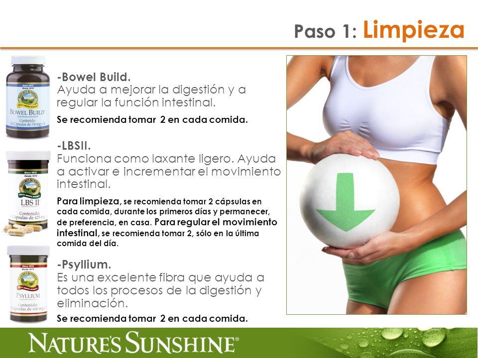 -Bowel Build. Ayuda a mejorar la digestión y a regular la función intestinal. -LBSII. Funciona como laxante ligero. Ayuda a activar e incrementar el m
