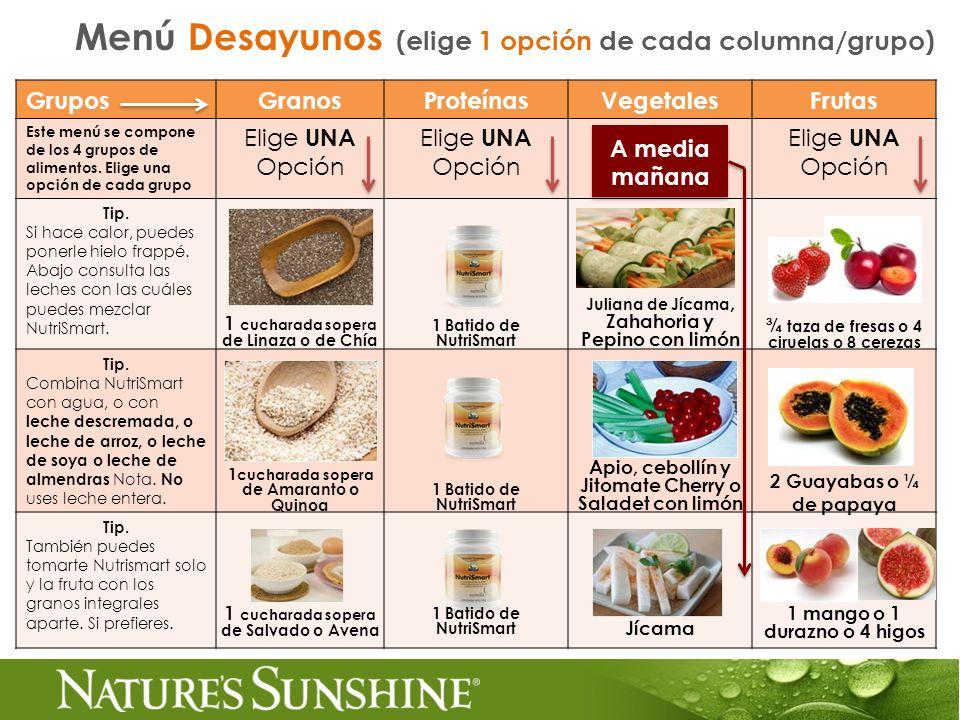 GruposGranosProteínasVegetalesFrutas Este menú se compone de los 4 grupos de alimentos. Elige una opción de cada grupo Elige UNA Opción Tip. Si hace c