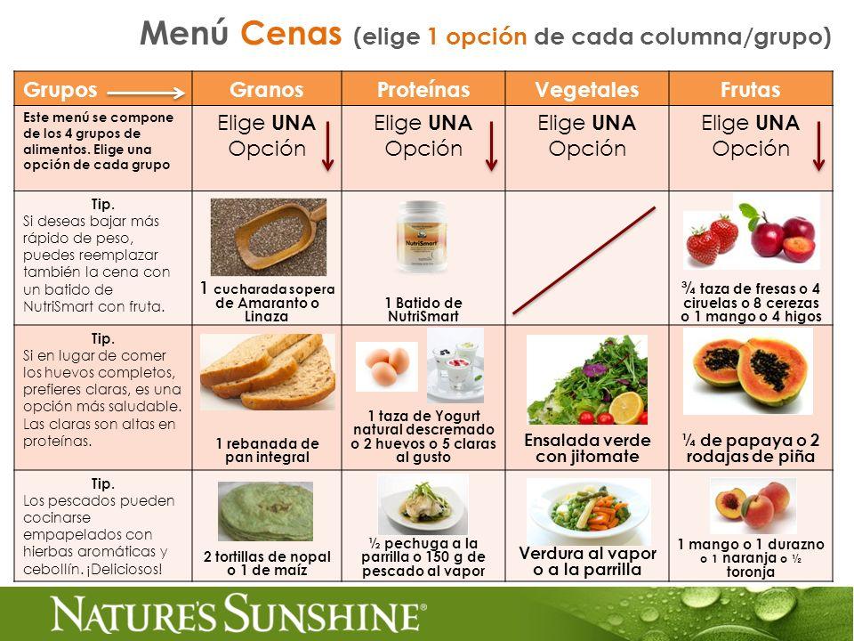 GruposGranosProteínasVegetalesFrutas Este menú se compone de los 4 grupos de alimentos. Elige una opción de cada grupo Elige UNA Opción Tip. Si deseas